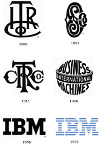 Figura 3 - Evolución del logo de CTR e IBM